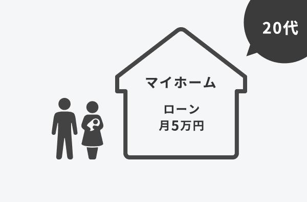 【20代】コトハグ.mini:ローン月5万円